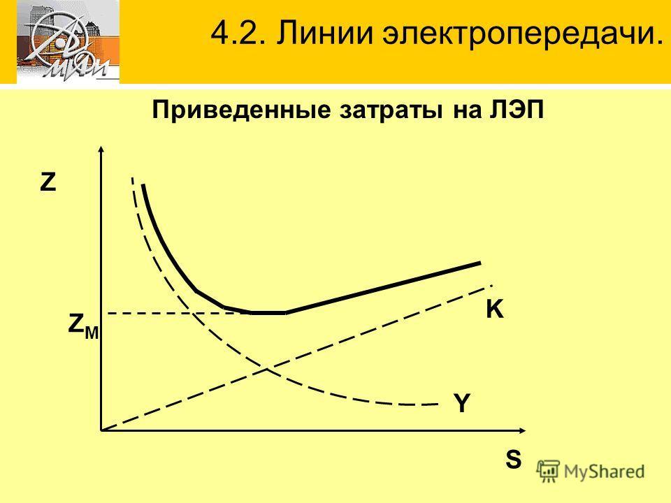 Приведенные затраты на ЛЭП 4.2. Линии электропередачи. Y K S Z ZMZM