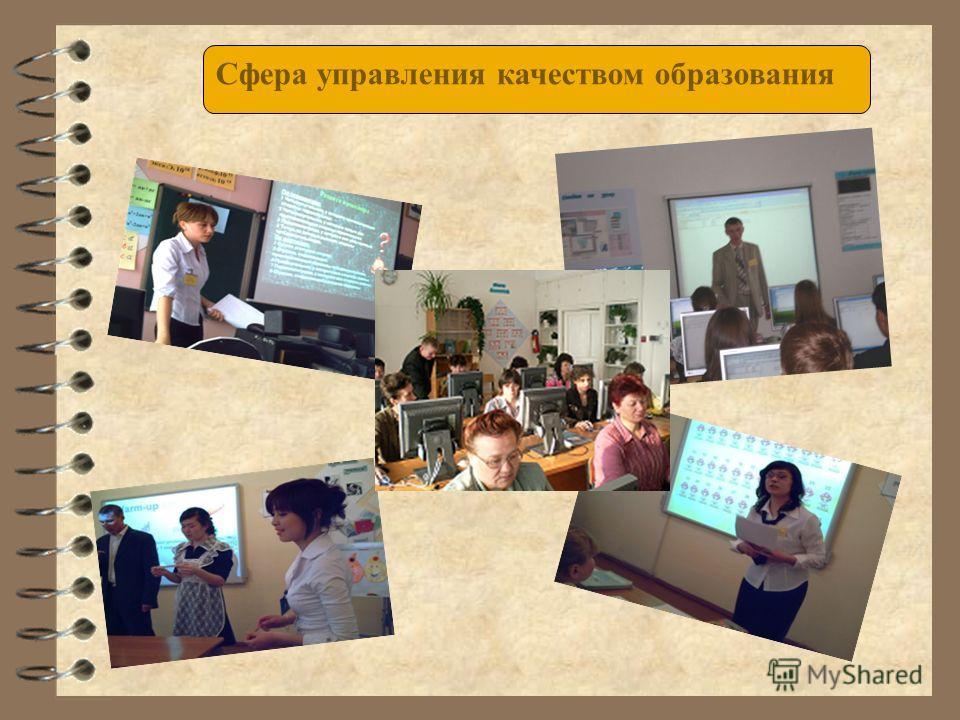 Сфера управления качеством образования