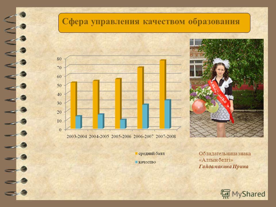 Обладательница знака «Алтын белгi» Гайдамакина Ирина