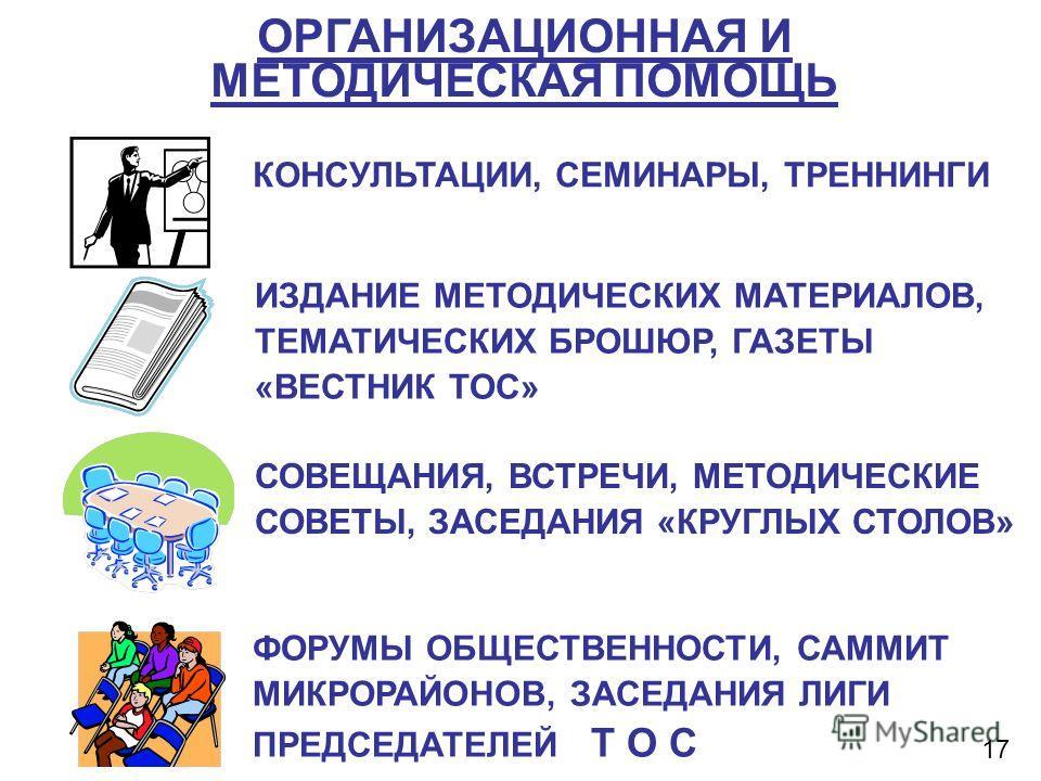ОРГАНИЗАЦИОННАЯ И МЕТОДИЧЕСКАЯ ПОМОЩЬ 17 КОНСУЛЬТАЦИИ, СЕМИНАРЫ, ТРЕННИНГИ ИЗДАНИЕ МЕТОДИЧЕСКИХ МАТЕРИАЛОВ, ТЕМАТИЧЕСКИХ БРОШЮР, ГАЗЕТЫ «ВЕСТНИК ТОС» СОВЕЩАНИЯ, ВСТРЕЧИ, МЕТОДИЧЕСКИЕ СОВЕТЫ, ЗАСЕДАНИЯ «КРУГЛЫХ СТОЛОВ» ФОРУМЫ ОБЩЕСТВЕННОСТИ, САММИТ МИ