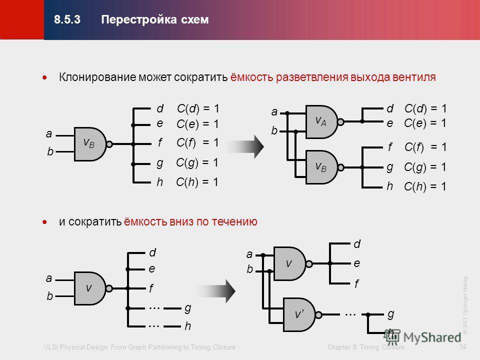 VLSI Physical Design: From Graph Partitioning to Timing Closure Chapter 8: Timing Closure © KLMH Lienig 54 Клонирование может сократить ёмкость разветвления выхода вентиля и сократить ёмкость вниз по течению d e f g h C(e) = 1 C(d) = 1 C(f) = 1 C(g)