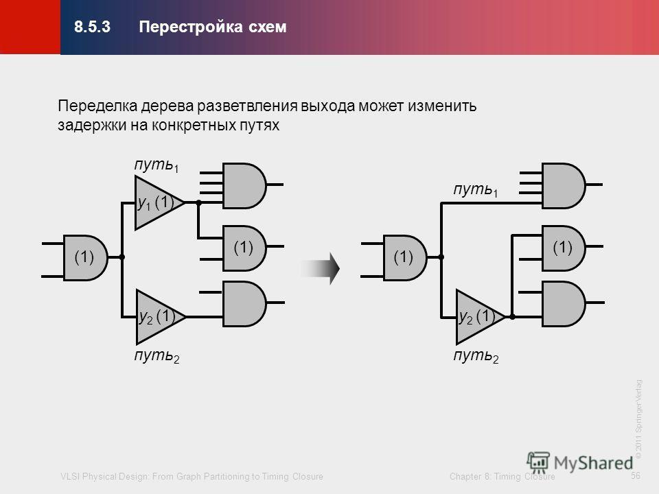 VLSI Physical Design: From Graph Partitioning to Timing Closure Chapter 8: Timing Closure © KLMH Lienig 56 Переделка дерева разветвления выхода может изменить задержки на конкретных путях путь 1 путь 2 (1) y 1 (1) y 2 (1) (1) путь 1 путь 2 y 2 (1) (1