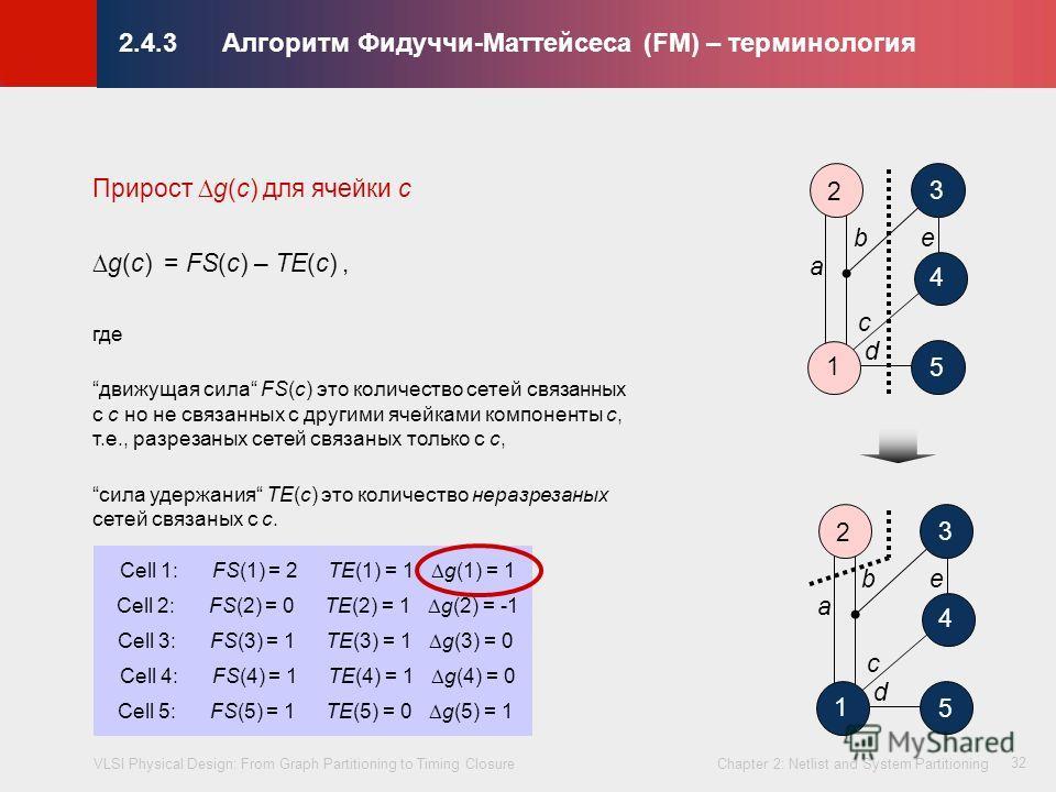 VLSI Physical Design: From Graph Partitioning to Timing Closure Chapter 2: Netlist and System Partitioning © KLMH Lienig 32 Прирост g(c) для ячейки c g(c) = FS(c) – TE(c), где движущая сила FS(c) это количество сетей связанных с c но не связанных с д