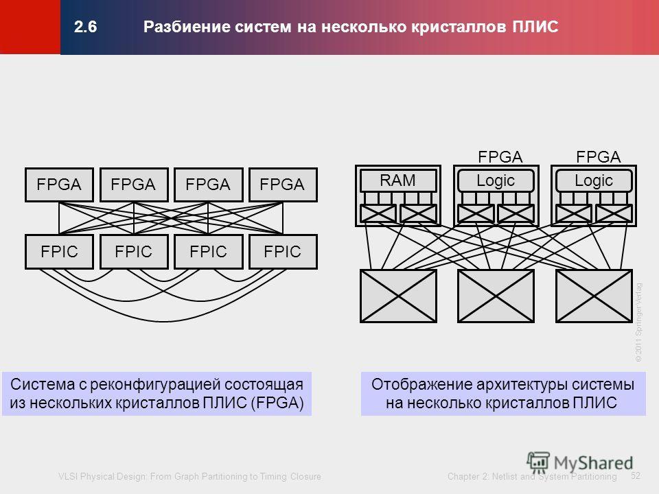 VLSI Physical Design: From Graph Partitioning to Timing Closure Chapter 2: Netlist and System Partitioning © KLMH Lienig 52 2.6 Разбиение систем на несколько кристаллов ПЛИС FPGA FPIC FPGA RAMLogic Система с реконфигурацией состоящая из нескольких кр