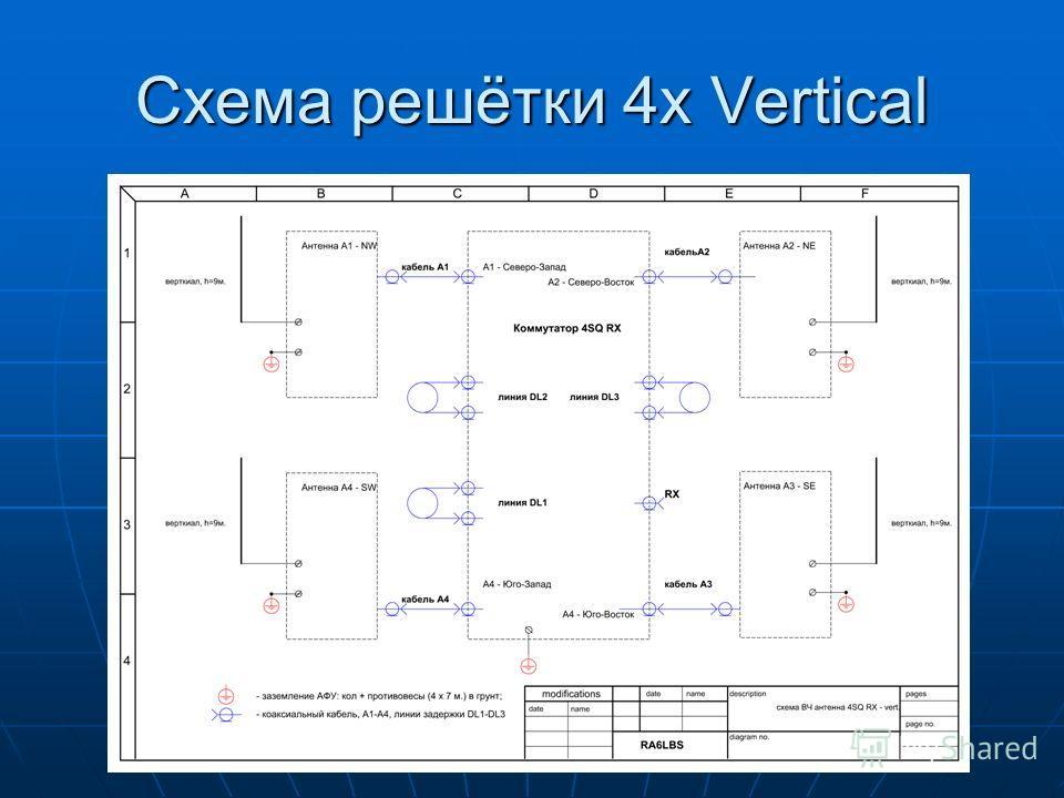 Схема решётки 4х Vertical