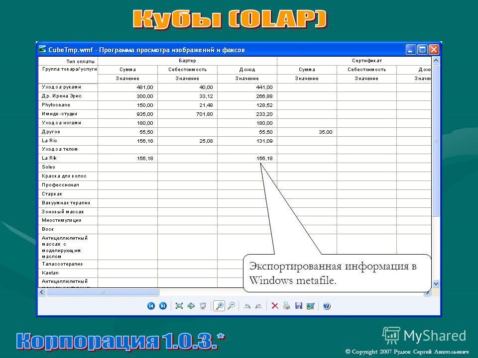 © Copyright 2007 Рудюк Сергей Анатольевич Экспортированная информация в Windows metafile.