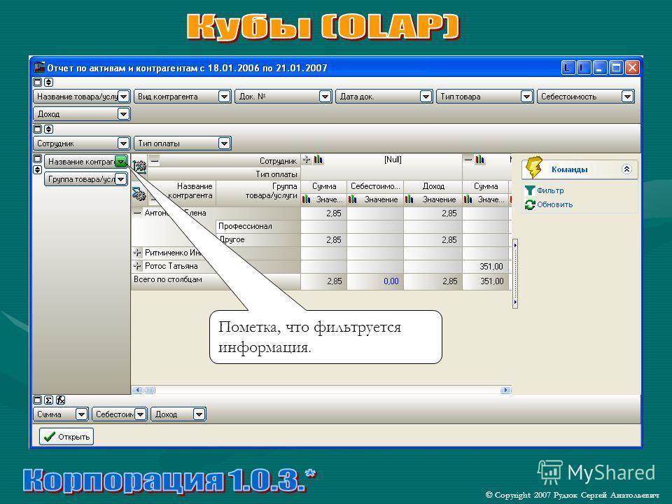 © Copyright 2007 Рудюк Сергей Анатольевич Пометка, что фильтруется информация.