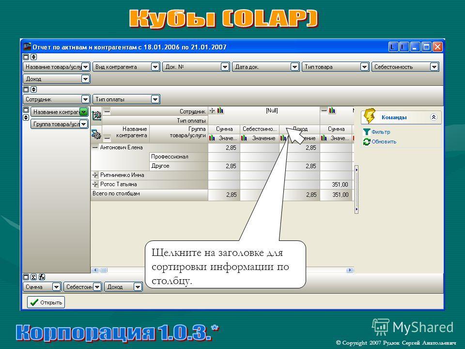 © Copyright 2007 Рудюк Сергей Анатольевич Щелкните на заголовке для сортировки информации по столбцу.