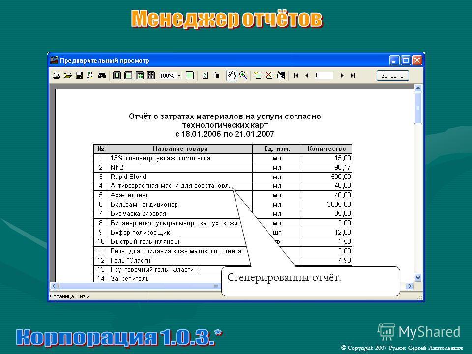 © Copyright 2007 Рудюк Сергей Анатольевич Сгенерированны отчёт.