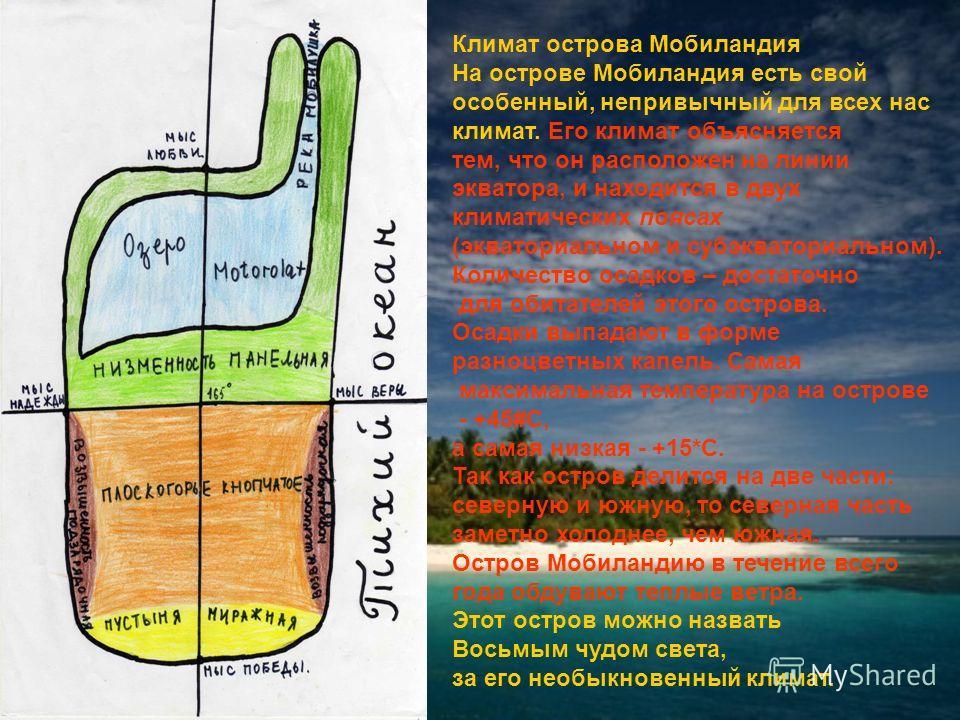 Климат острова Мобиландия На острове Мобиландия есть свой особенный, непривычный для всех нас климат. Его климат объясняется тем, что он расположен на линии экватора, и находится в двух климатических поясах (экваториальном и субэкваториальном). Колич
