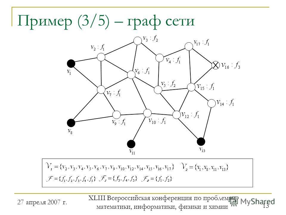 27 апреля 2007 г. XLIII Всероссийская конференция по проблемам математики, информатики, физики и химии 13 Пример (3/5) – граф сети