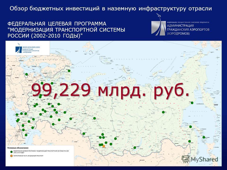 12 ФЕДЕРАЛЬНАЯ ЦЕЛЕВАЯ ПРОГРАММА МОДЕРНИЗАЦИЯ ТРАНСПОРТНОЙ СИСТЕМЫ РОССИИ (2002-2010 ГОДЫ) Обзор бюджетных инвестиций в наземную инфраструктуру отрасли 99,229 млрд. руб.