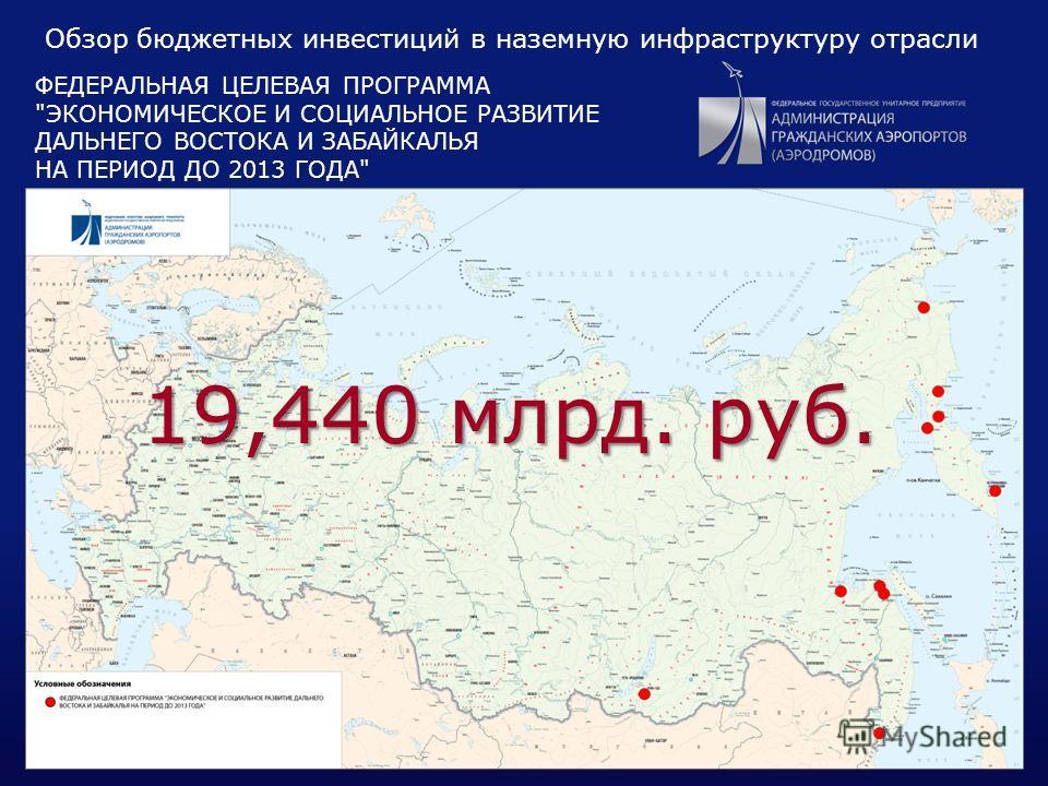 14 ФЕДЕРАЛЬНАЯ ЦЕЛЕВАЯ ПРОГРАММА ЭКОНОМИЧЕСКОЕ И СОЦИАЛЬНОЕ РАЗВИТИЕ ДАЛЬНЕГО ВОСТОКА И ЗАБАЙКАЛЬЯ НА ПЕРИОД ДО 2013 ГОДА Обзор бюджетных инвестиций в наземную инфраструктуру отрасли 19,440 млрд. руб.