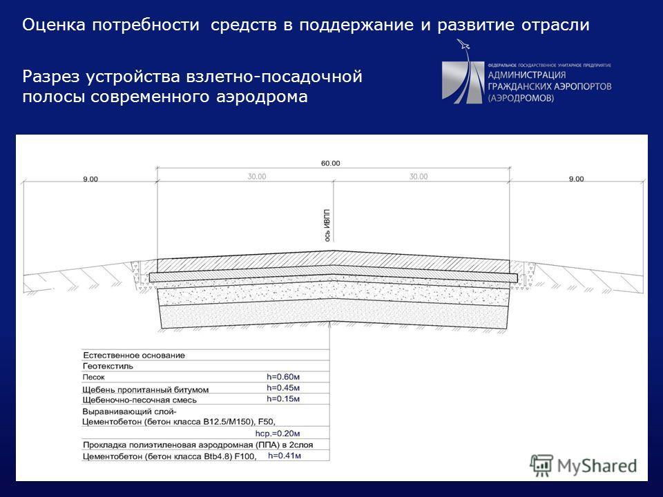 18 Разрез устройства взлетно-посадочной полосы современного аэродрома Оценка потребности средств в поддержание и развитие отрасли