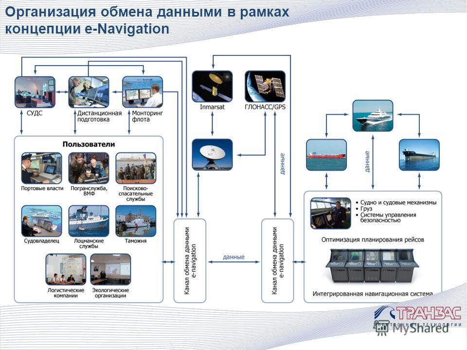 Организация обмена данными в рамках концепции e-Navigation