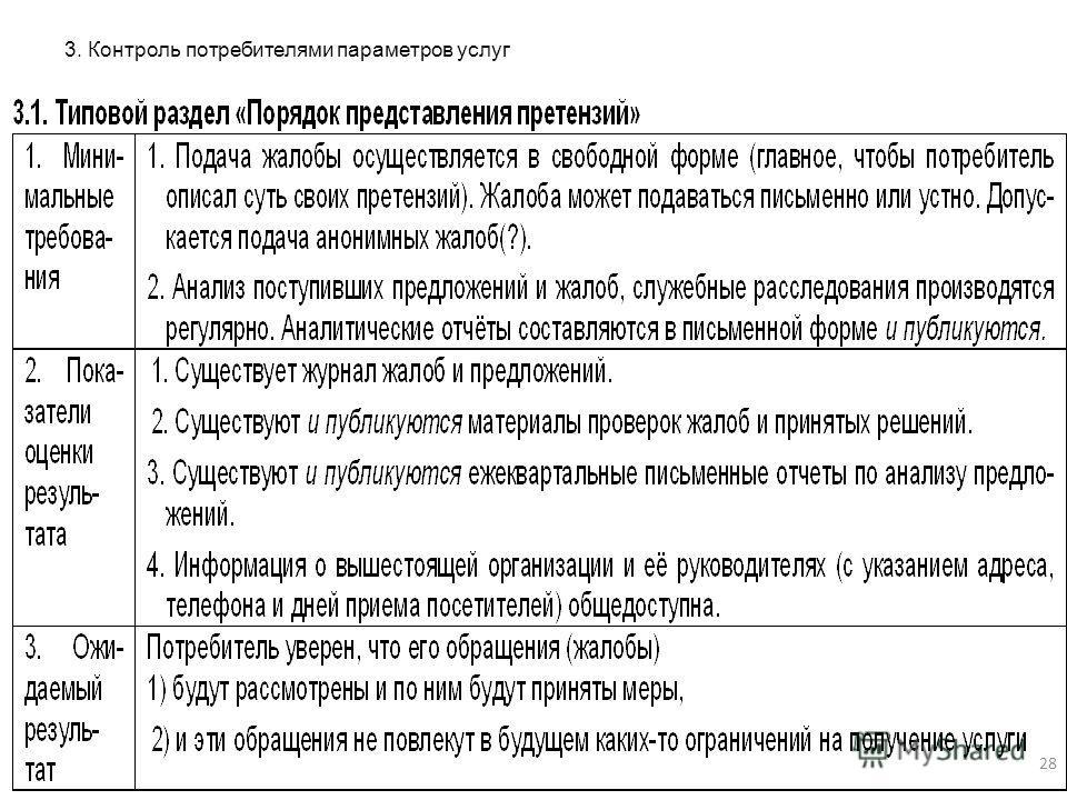 3. Контроль потребителями параметров услуг 28