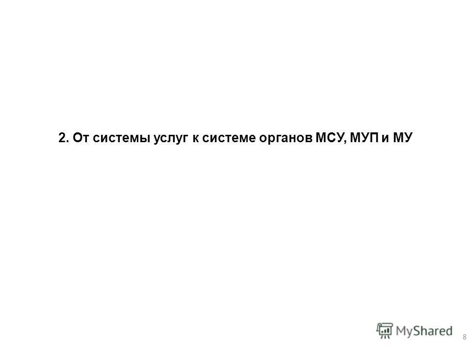 2. От системы услуг к системе органов МСУ, МУП и МУ 8