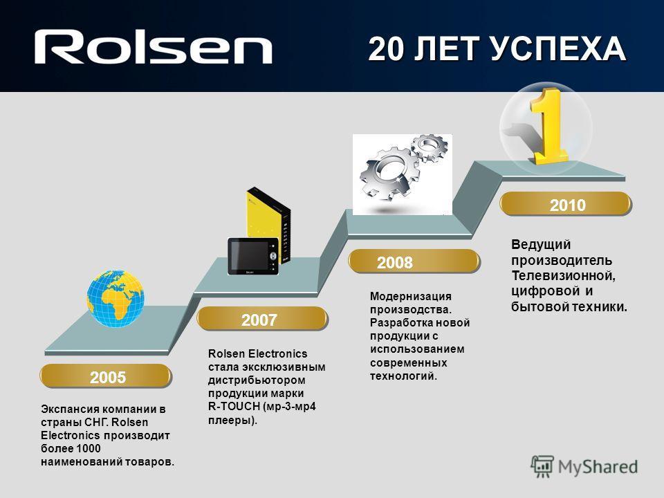 20 ЛЕТ УСПЕХА 2005 2010 2008 2007 Экспансия компании в страны СНГ. Rolsen Electronics производит более 1000 наименований товаров. Rolsen Electronics стала эксклюзивным дистрибьютором продукции марки R-TOUCH (мр-3-мр4 плееры). Модернизация производств