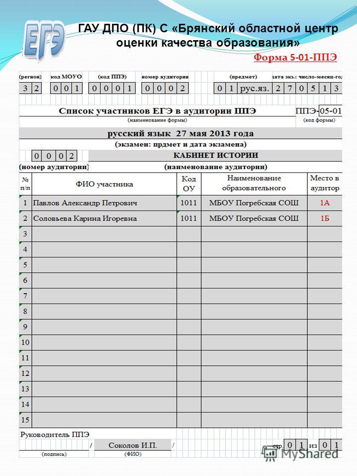 ГАУ ДПО (ПК) С «Брянский областной центр оценки качества образования» Форма 5-01-ППЭ