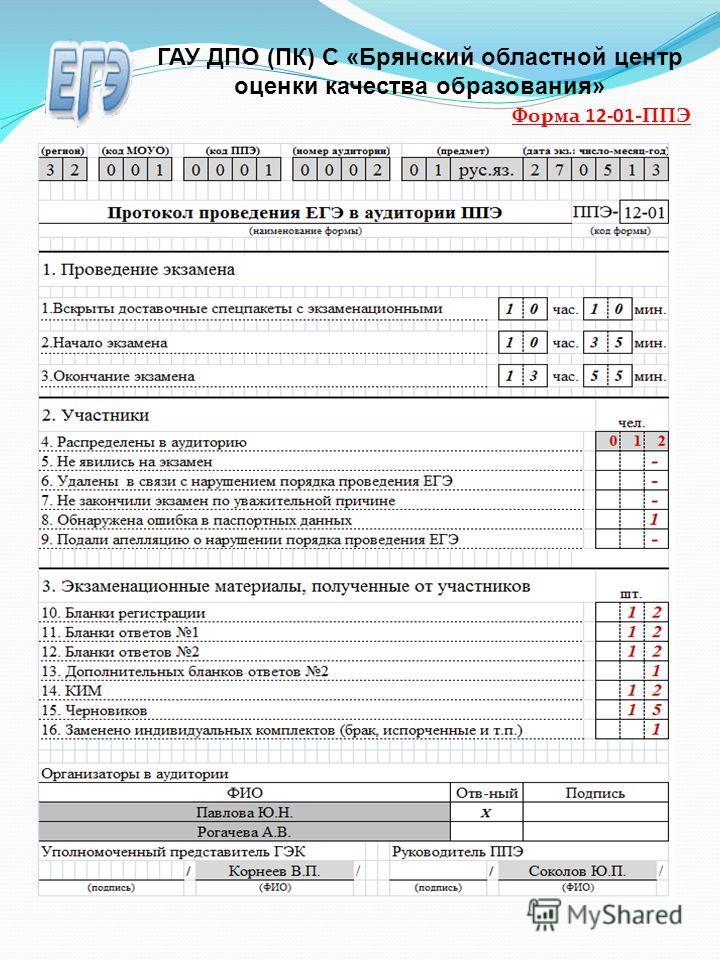 ГАУ ДПО (ПК) С «Брянский областной центр оценки качества образования» Форма 12-01-ППЭ