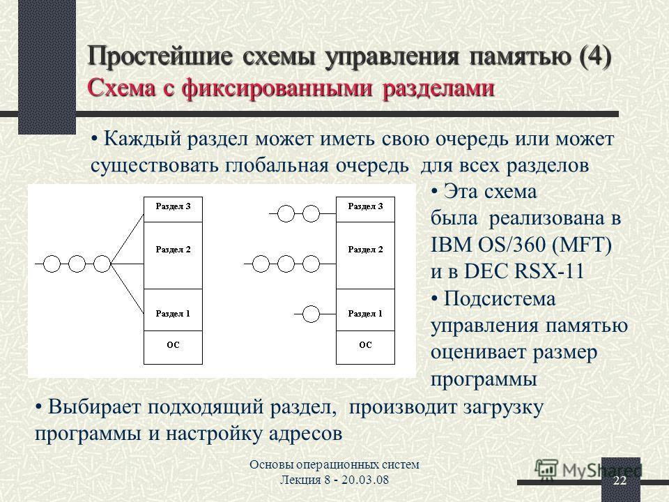 Основы операционных систем Лекция 8 - 20.03.0822 Простейшие схемы управления памятью (4) Схема с фиксированными разделами Каждый раздел может иметь свою очередь или может существовать глобальная очередь для всех разделов Эта схема была реализована в