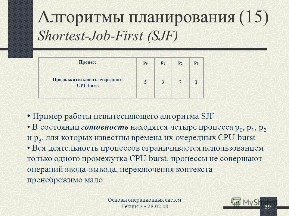 Основы операционных систем Лекция 3 - 28.02.0839 Алгоритмы планирования (15) Shortest-Job-First (SJF) Процессp0p0 p1p1 p2p2 p3p3 Продолжительность очередного CPU burst 5371 Пример работы невытесняющего алгоритма SJF В состоянии готовность находятся ч