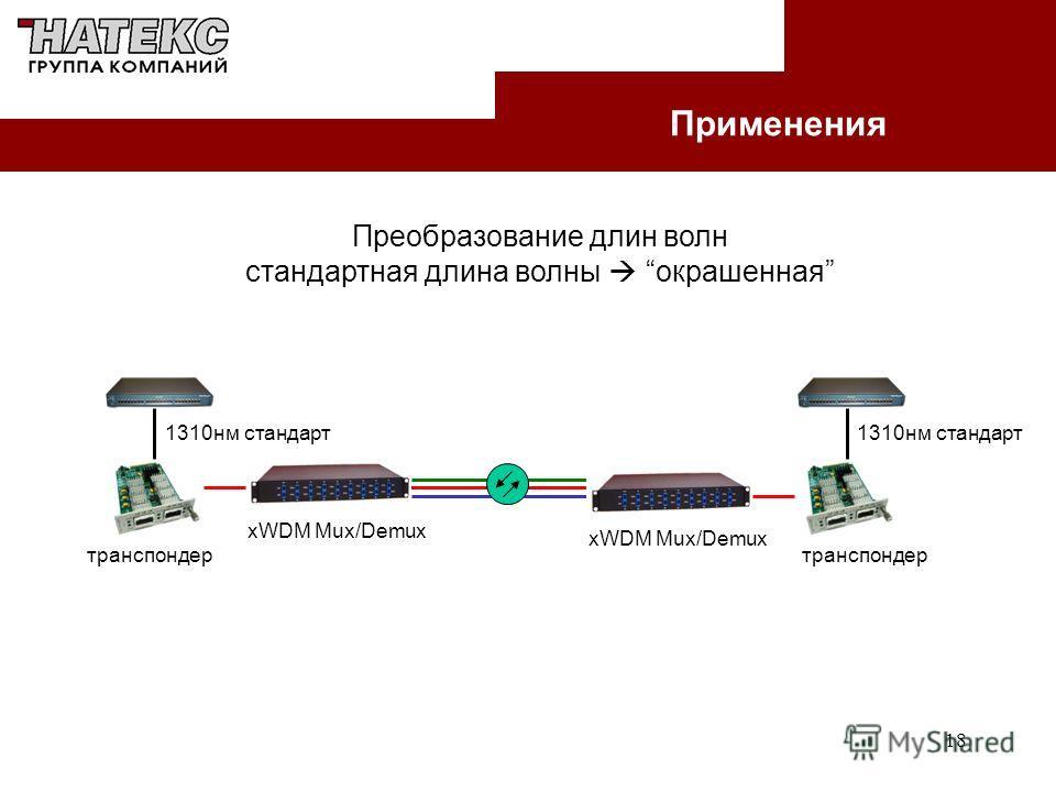 18 Применения 1310нм стандарт xWDM Mux/Demux Преобразование длин волн стандартная длина волны окрашенная транспондер