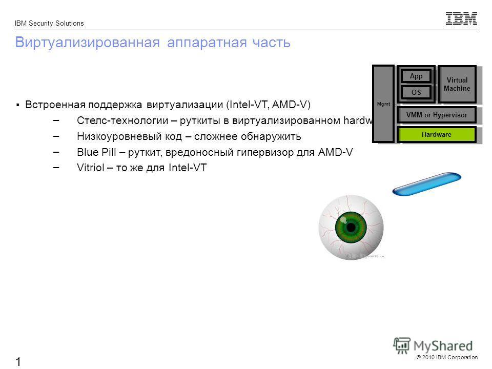 © 2010 IBM Corporation IBM Security Solutions 10 Виртуализированная аппаратная часть Встроенная поддержка виртуализации (Intel-VT, AMD-V) Стелс-технологии – руткиты в виртуализированном hardware Низкоуровневый код – сложнее обнаружить Blue Pill – рут