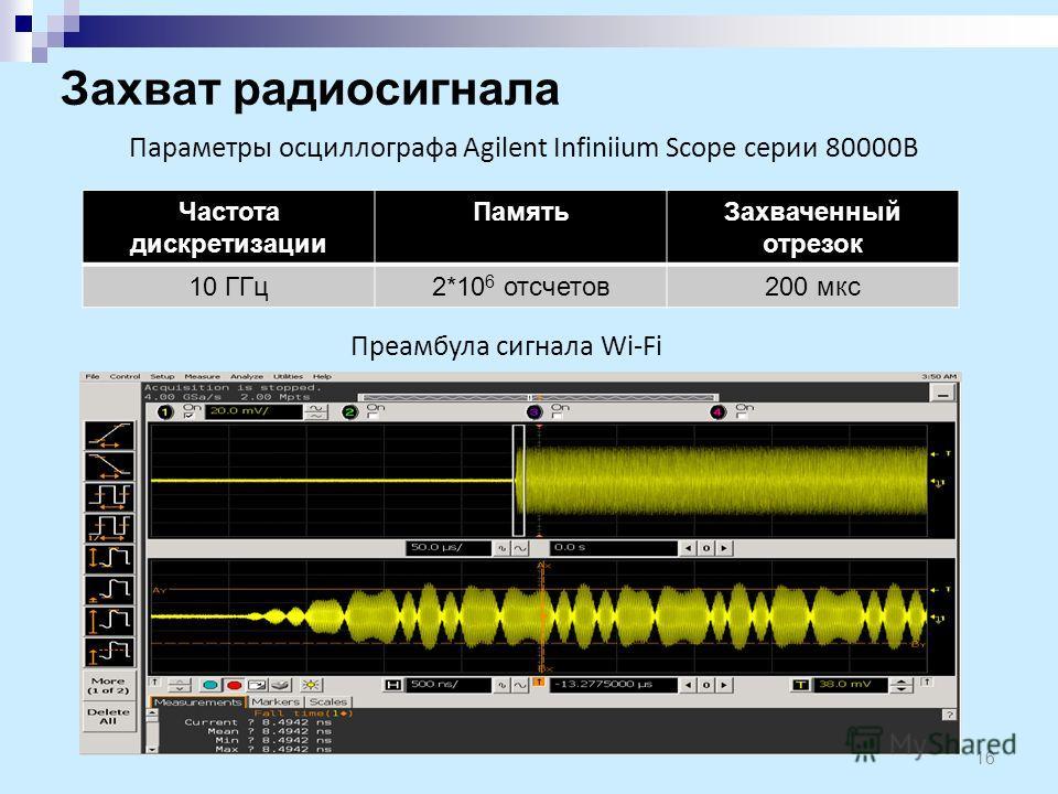 Захват радиосигнала 16 Параметры осциллографа Agilent Infiniium Scope серии 80000B Частота дискретизации ПамятьЗахваченный отрезок 10 ГГц2*10 6 отсчетов200 мкс Преамбула сигнала Wi-Fi