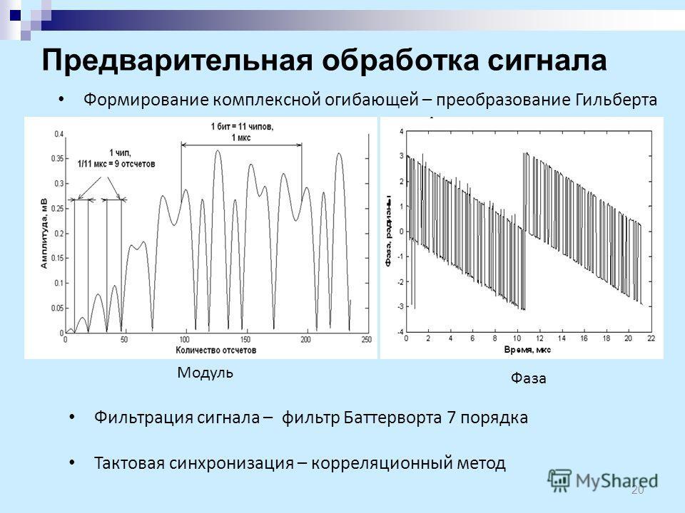 Предварительная обработка сигнала 20 Формирование комплексной огибающей – преобразование Гильберта Модуль Фаза Фильтрация сигнала – фильтр Баттерворта 7 порядка Тактовая синхронизация – корреляционный метод