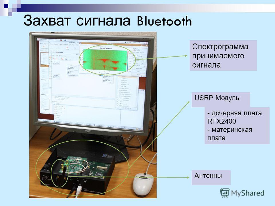 USRP Модуль Спектрограмма принимаемого сигнала - дочерняя плата RFX2400 - материнская плата Антенны Захват сигнала Bluetooth