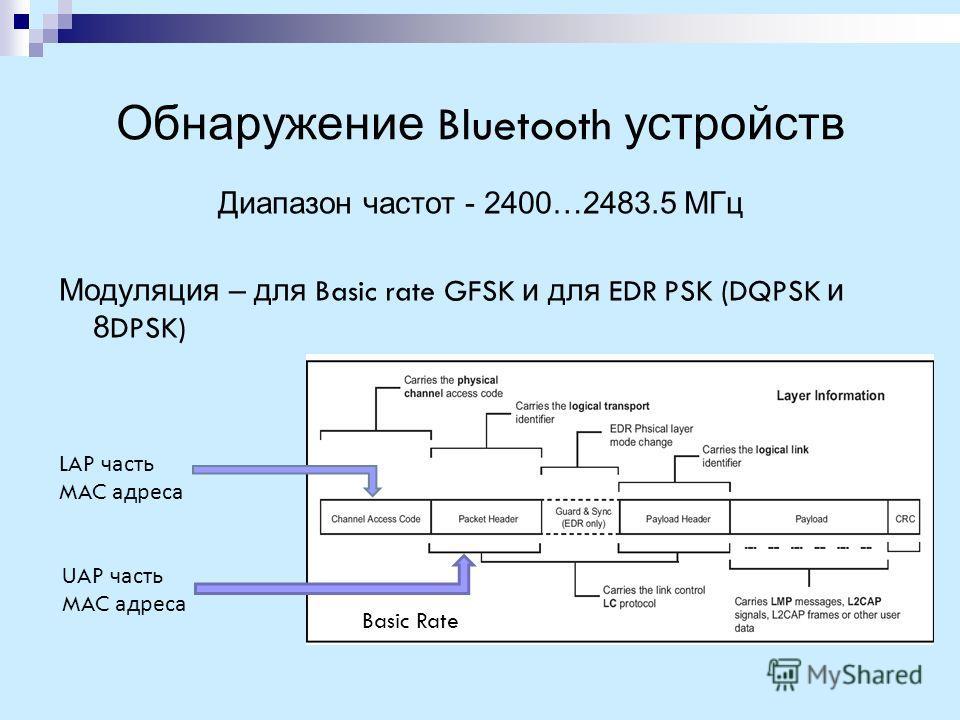 Обнаружение Bluetooth устройств Диапазон частот - 2400…2483.5 МГц Модуляция – для Basic rate GFSK и для EDR PSK (DQPSK и 8 DPSK) Basic Rate LAP часть MAC адреса UAP часть MAC адреса