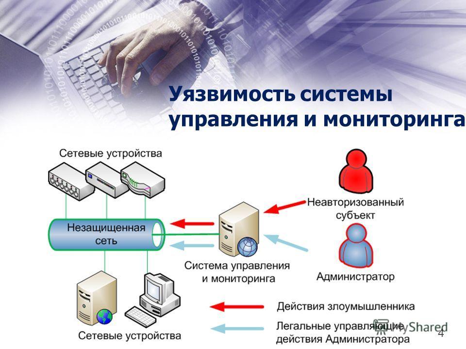 Уязвимость системы управления и мониторинга 4