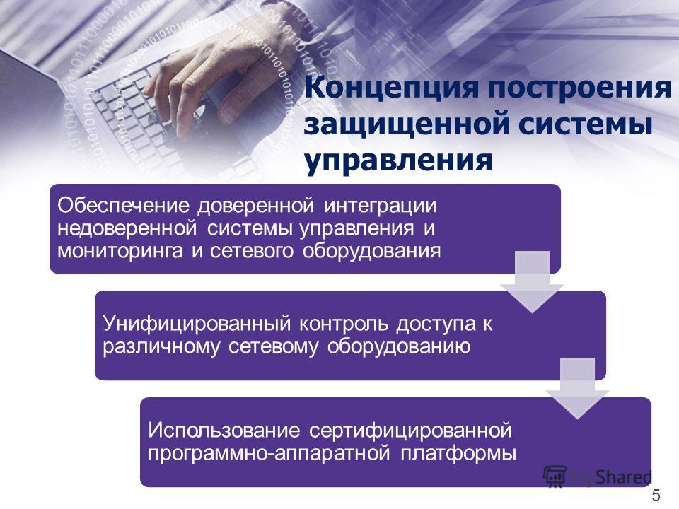 Концепция построения защищенной системы управления Обеспечение доверенной интеграции недоверенной системы управления и мониторинга и сетевого оборудования Унифицированный контроль доступа к различному сетевому оборудованию Использование сертифицирова