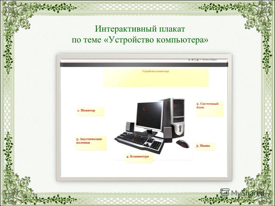 Интерактивный плакат по теме «Устройство компьютера»