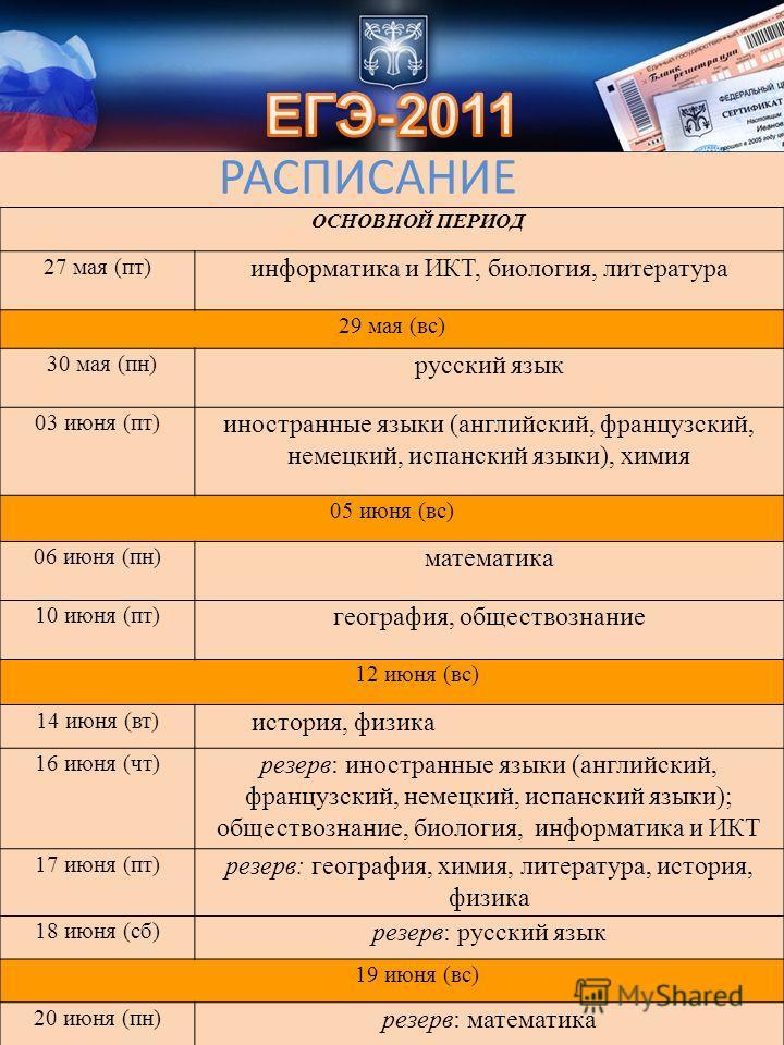 РАСПИСАНИЕ ОСНОВНОЙ ПЕРИОД 27 мая (пт) информатика и ИКТ, биология, литература 29 мая (вс) 30 мая (пн) русский язык 03 июня (пт) иностранные языки (английский, французский, немецкий, испанский языки), химия 05 июня (вс) 06 июня (пн) математика 10 июн