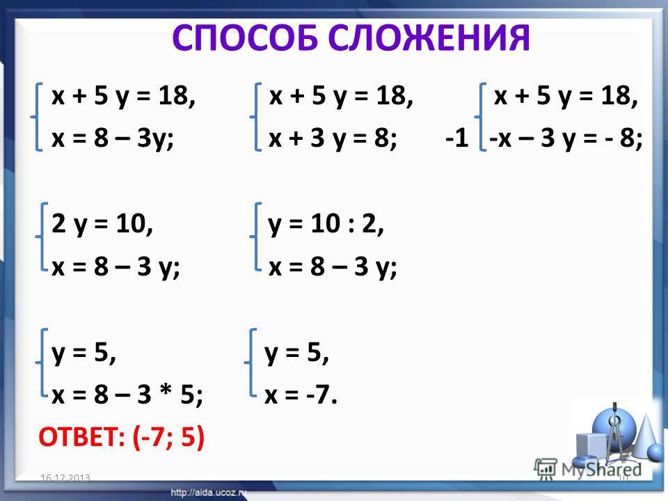 СПОСОБ СЛОЖЕНИЯ х + 5 у = 18, х + 5 у = 18, х + 5 у = 18, х = 8 – 3у; х + 3 у = 8; -1 -х – 3 у = - 8; 2 у = 10, у = 10 : 2, х = 8 – 3 у; х = 8 – 3 у; у = 5, у = 5, х = 8 – 3 * 5; х = -7. ОТВЕТ: (-7; 5) 16.12.201310