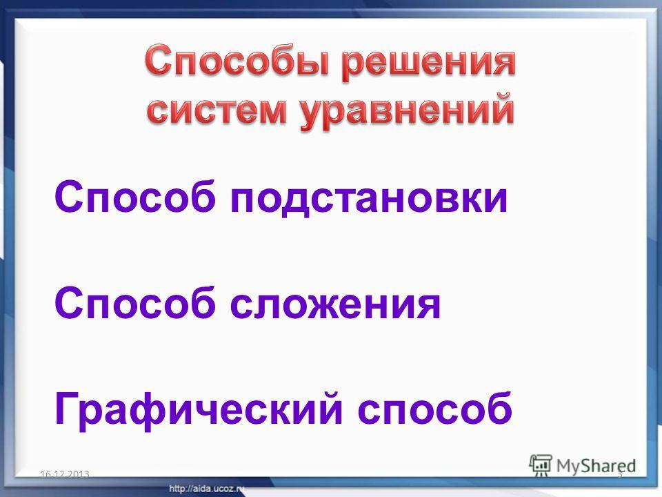 16.12.20133 Способ подстановки Способ сложения Графический способ