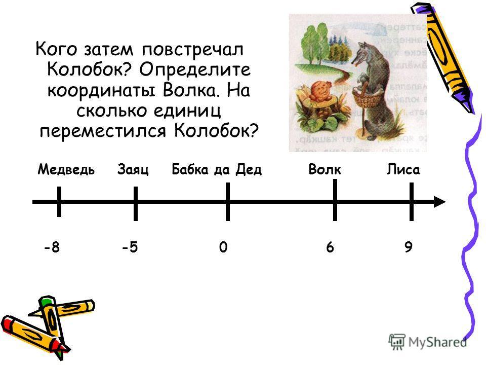 Кого затем повстречал Колобок? Определите координаты Волка. На сколько единиц переместился Колобок? Медведь Заяц Бабка да Дед Волк Лиса -8 -5 0 6 9