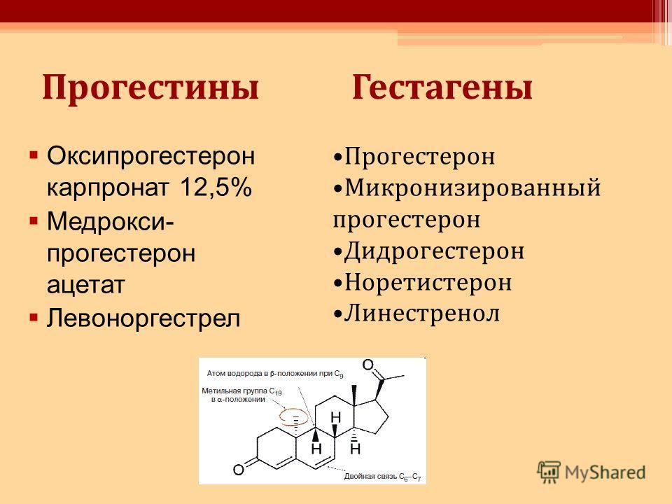 Прогестины Гестагены Оксипрогестерон карпронат 12,5% Медрокси- прогестерон ацетат Левоноргестрел Прогестерон Микронизированный прогестерон Дидрогестерон Норетистерон Линестренол