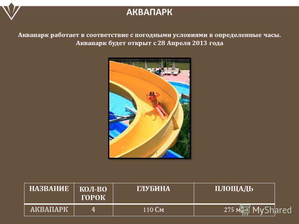Аквапарк работает в соответствие с погодными условиями в определенные часы. Аквапарк будет открыт с 28 Апреля 2013 года НАЗВАНИЕКОЛ - ВО ГОРОК ГЛУБИНАПЛОЩАДЬ АКВАПАРК 4 110 См 275 м 2 АКВАПАРК