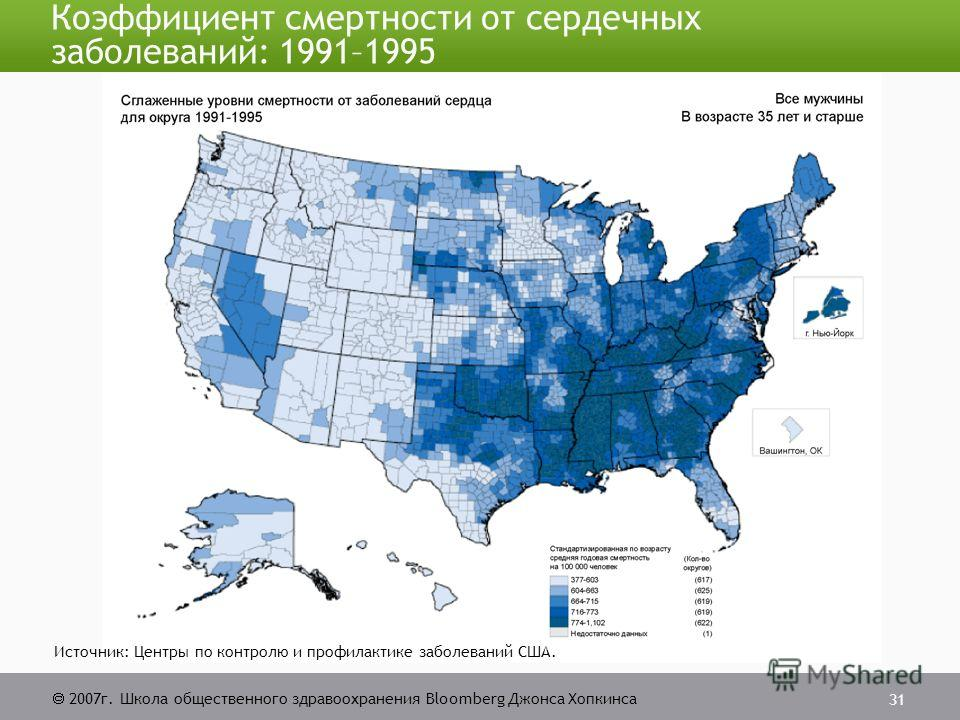 2007г. Школа общественного здравоохранения Bloomberg Джонса Хопкинса 31 Коэффициент смертности от сердечных заболеваний: 1991–1995 Источник: Центры по контролю и профилактике заболеваний США.