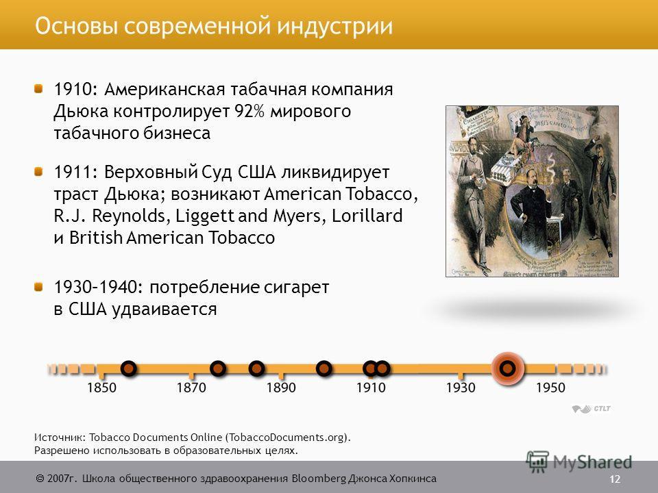 2007г. Школа общественного здравоохранения Bloomberg Джонса Хопкинса 12 1910: Американская табачная компания Дьюка контролирует 92% мирового табачного бизнеса 1911: Верховный Суд США ликвидирует траст Дьюка; возникают American Tobacco, R.J. Reynolds,