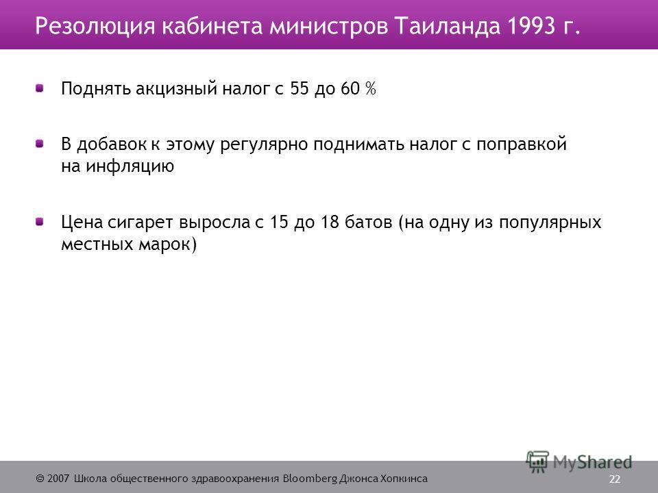 2007 Школа общественного здравоохранения Bloomberg Джонса Хопкинса 22 Резолюция кабинета министров Таиланда 1993 г. Поднять акцизный налог с 55 до 60 % В добавок к этому регулярно поднимать налог с поправкой на инфляцию Цена сигарет выросла с 15 до 1
