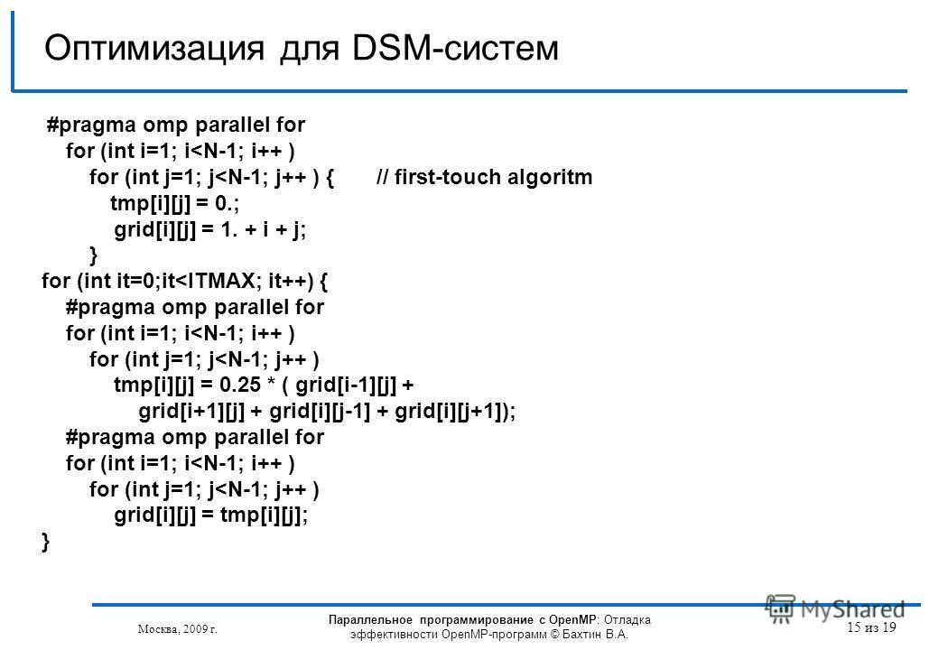 15 из 19 Оптимизация для DSM-систем Москва, 2009 г. Параллельное программирование с OpenMP: Отладка эффективности OpenMP-программ © Бахтин В.А. #pragma omp parallel for for (int i=1; i
