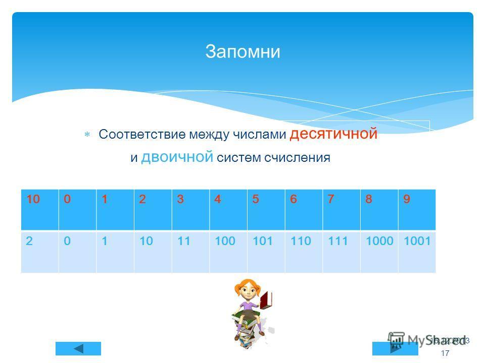 Соответствие между числами десятичной и двоичной систем счисления 16.12.2013 Запомни 17 100123456789 201 1110010111011110001001