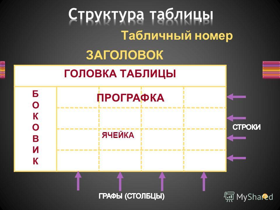 ГОЛОВКА ТАБЛИЦЫ БОКОВИКБОКОВИК ЯЧЕЙКА ПРОГРАФКА ЗАГОЛОВОК Табличный номер