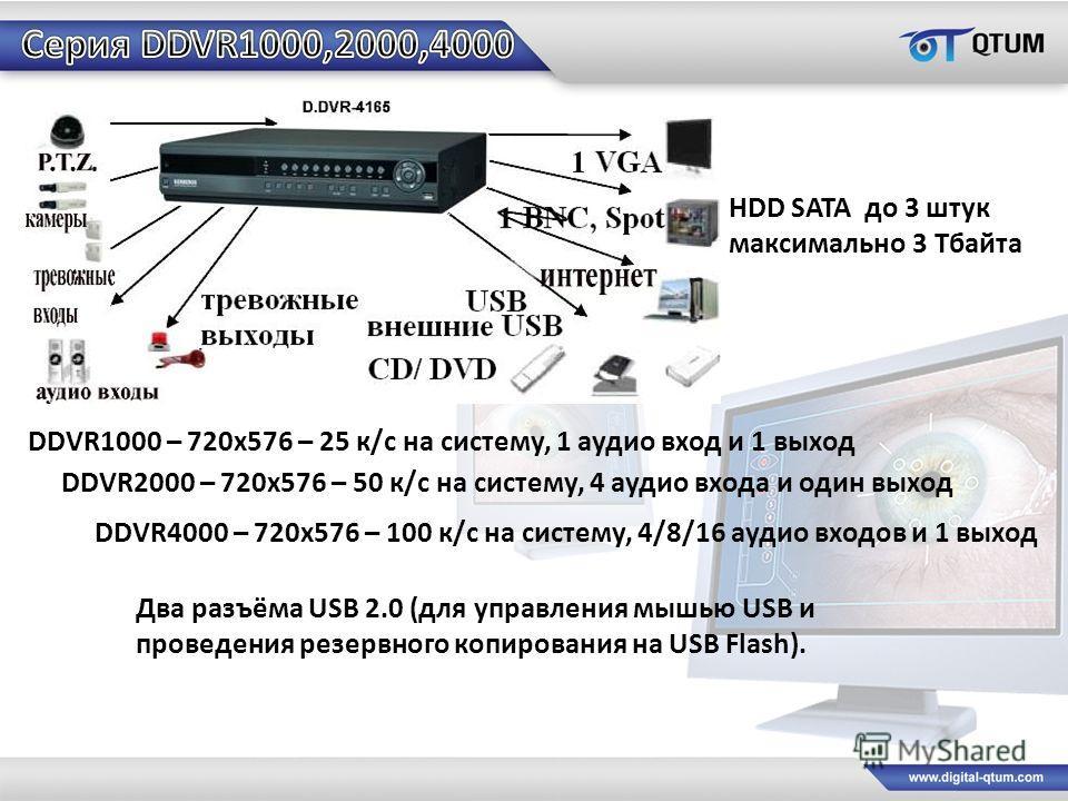 DDVR1000 – 720x576 – 25 к/с на систему, 1 аудио вход и 1 выход DDVR2000 – 720x576 – 50 к/с на систему, 4 аудио входа и один выход DDVR4000 – 720x576 – 100 к/с на систему, 4/8/16 аудио входов и 1 выход HDD SATA до 3 штук максимально 3 Тбайта Два разъё