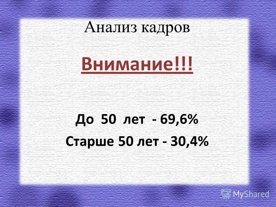 Внимание!!! До 50 лет - 69,6% Старше 50 лет - 30,4% Анализ кадров