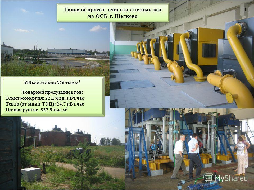 Объем стоков 320 тыс.м 3 Товарной продукции в год: Электроэнергия: 22,1 млн. кВт.час Тепло (от мини-ТЭЦ): 24,7 кВт.час Почвогрунты: 532,9 тыс.м 3 Объем стоков 320 тыс.м 3 Товарной продукции в год: Электроэнергия: 22,1 млн. кВт.час Тепло (от мини-ТЭЦ)